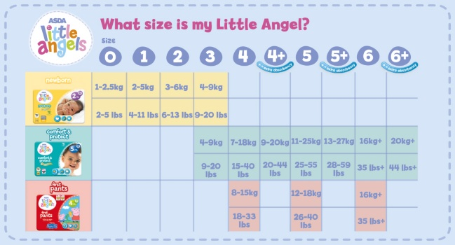 nappy size chart little angels